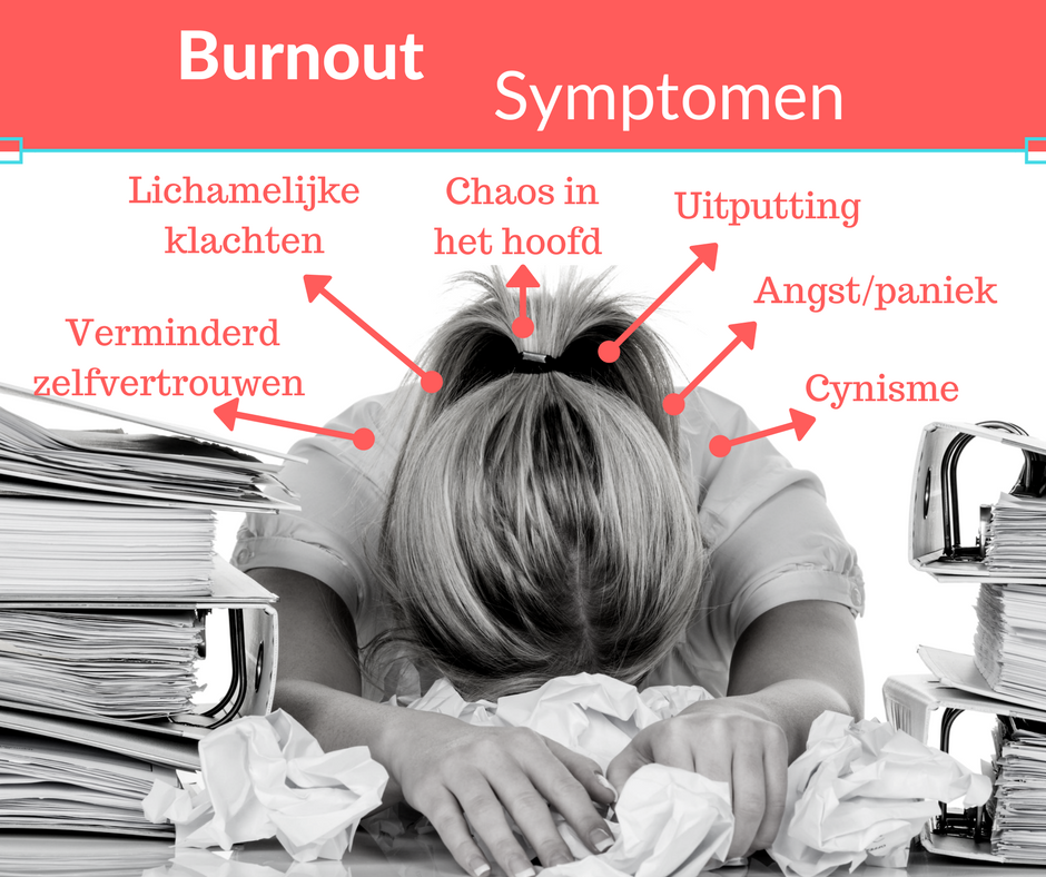 burn-out burnout symptomen